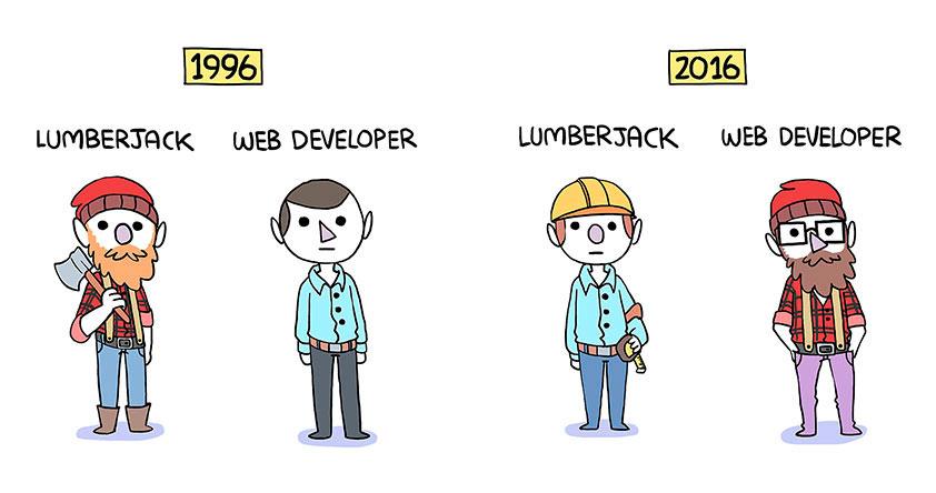 Leñadores vs Desarrolladores web